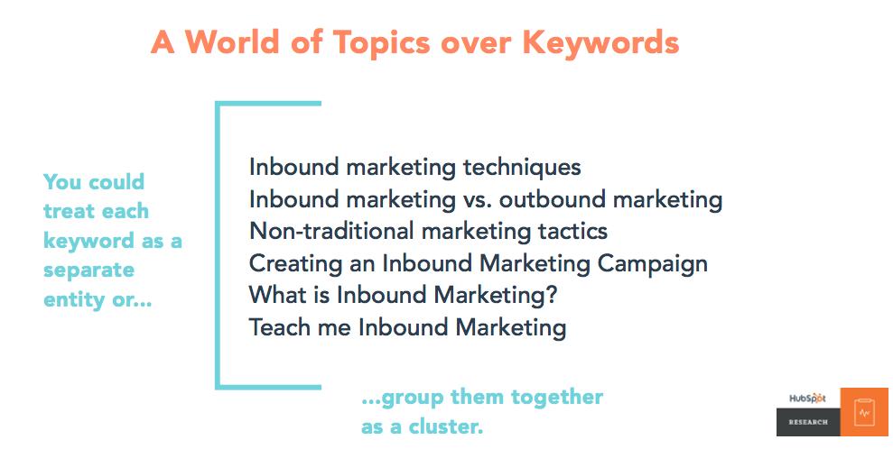 Topics over keywords