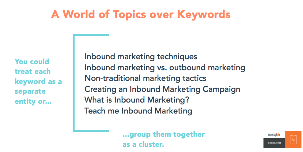 Topics over keywords