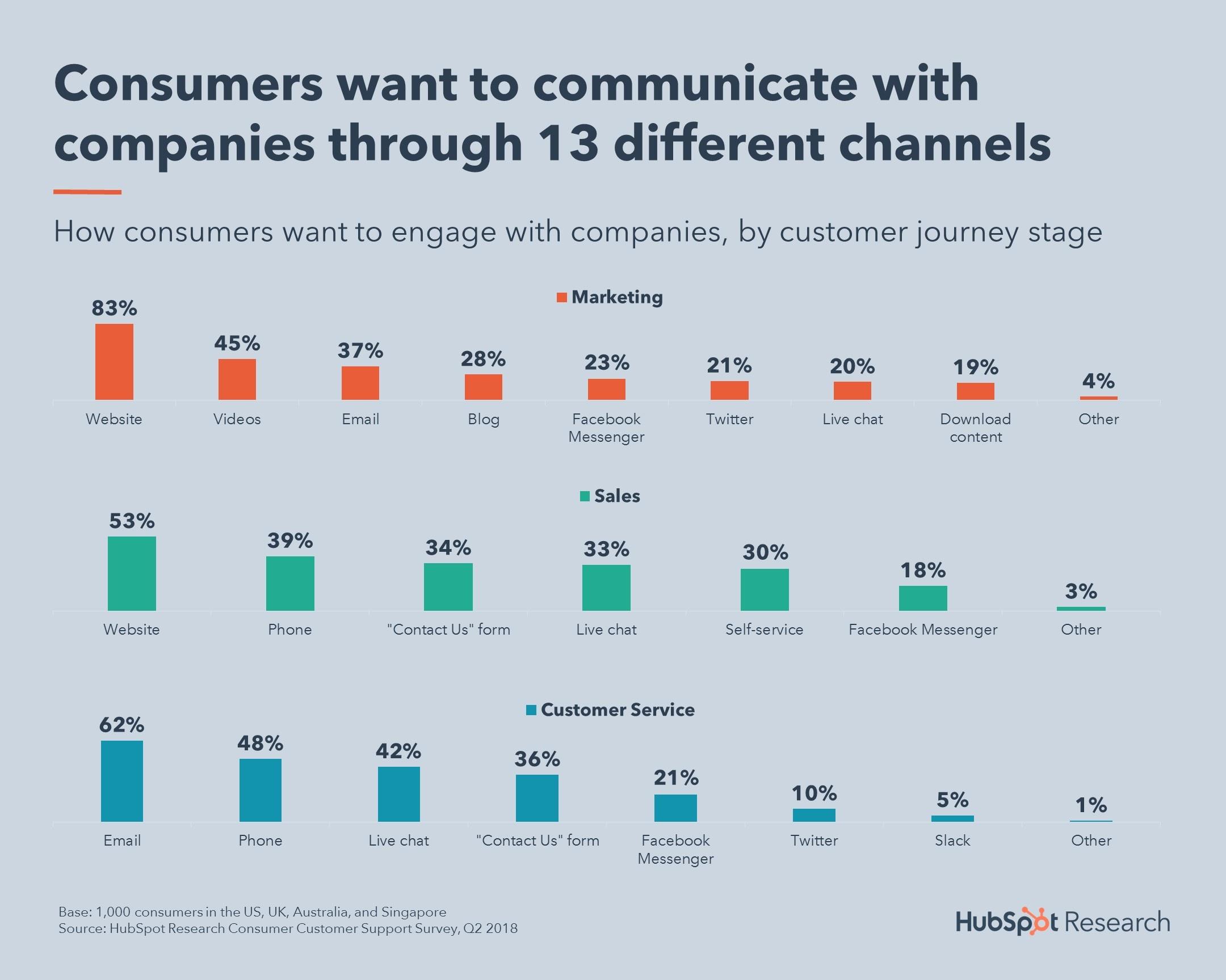 4-thirteen-channels